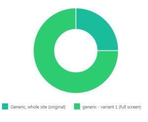 ConvertPlug analysis - donut style!